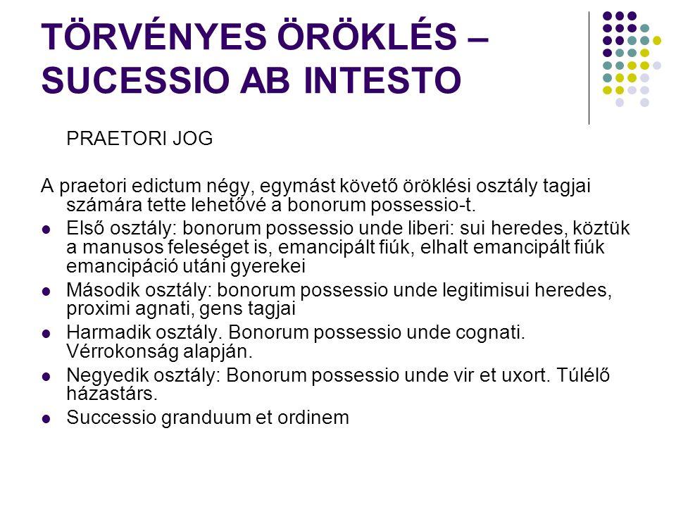 TÖRVÉNYES ÖRÖKLÉS – SUCESSIO AB INTESTO