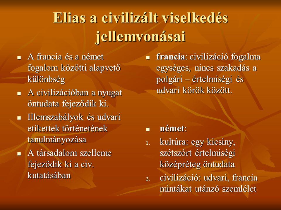 Elias a civilizált viselkedés jellemvonásai