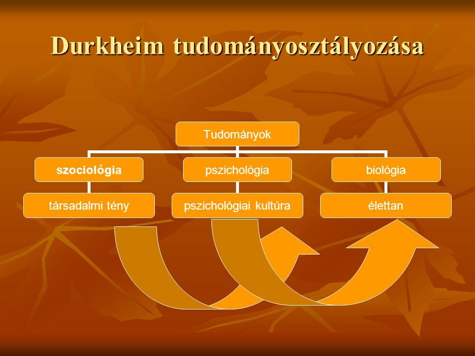 Durkheim tudományosztályozása