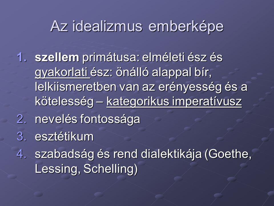 Az idealizmus emberképe