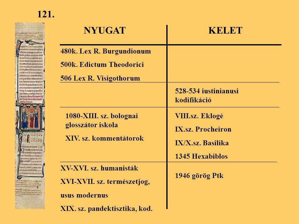 121. NYUGAT KELET 480k. Lex R. Burgundionum 500k. Edictum Theodorici
