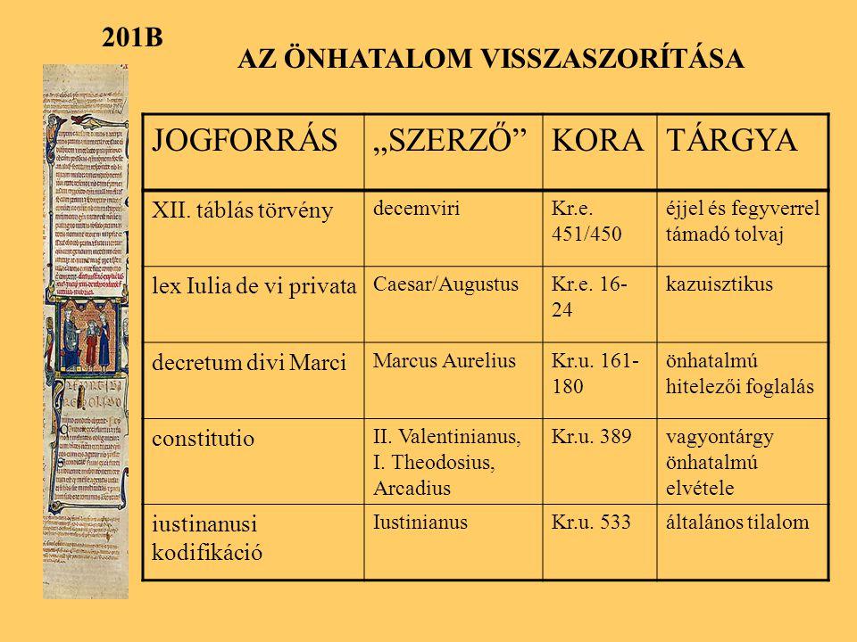 """JOGFORRÁS """"SZERZŐ KORA TÁRGYA 201B AZ ÖNHATALOM VISSZASZORÍTÁSA"""