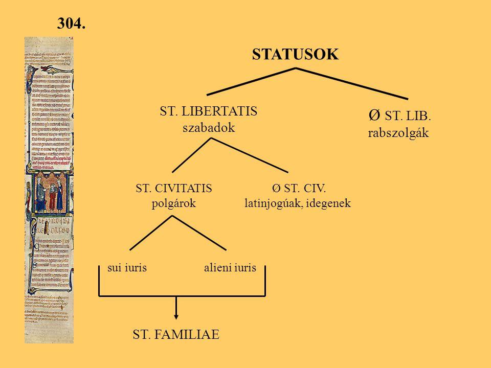 304. STATUSOK ST. LIBERTATIS szabadok Ø ST. LIB. rabszolgák