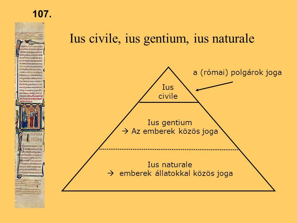 Ius civile, ius gentium, ius naturale