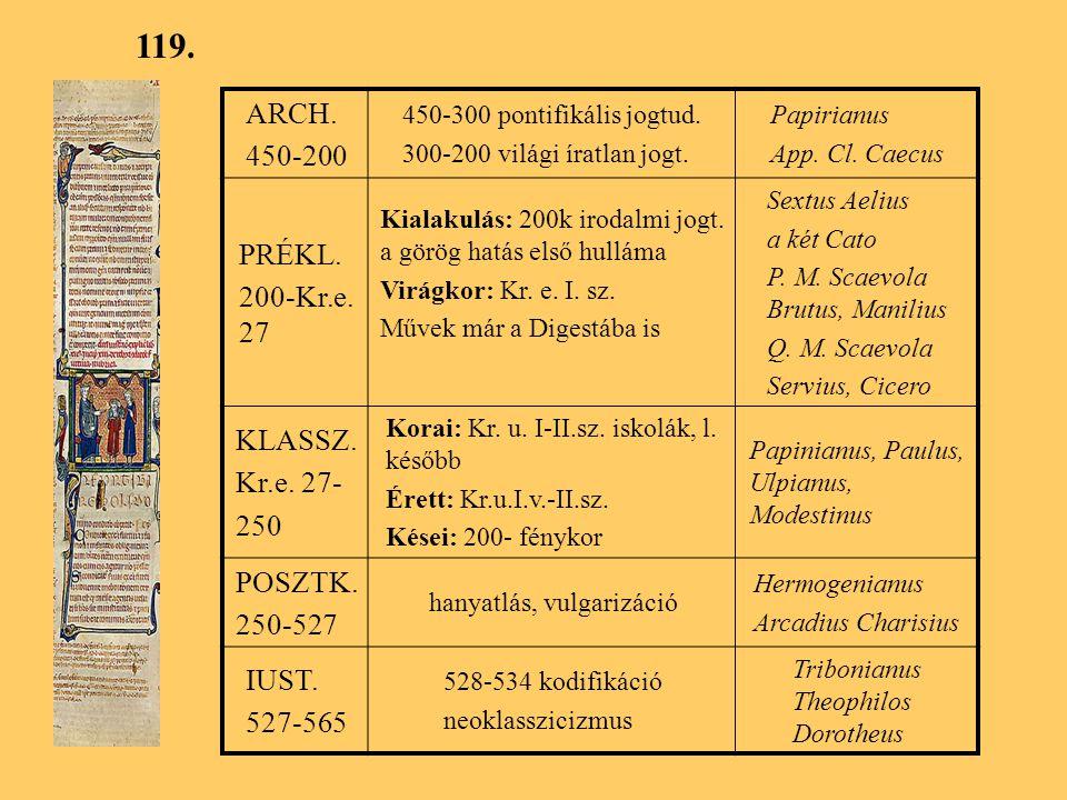 119. ARCH. 450-200 PRÉKL. 200-Kr.e. 27 KLASSZ. Kr.e. 27- 250 POSZTK.