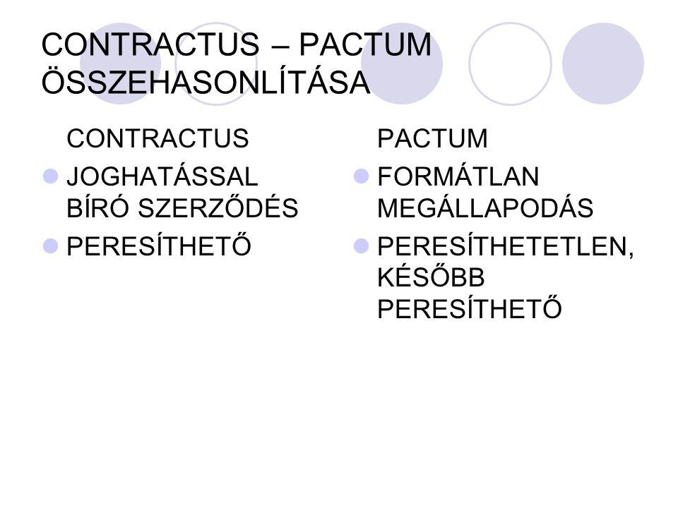 CONTRACTUS – PACTUM ÖSSZEHASONLÍTÁSA