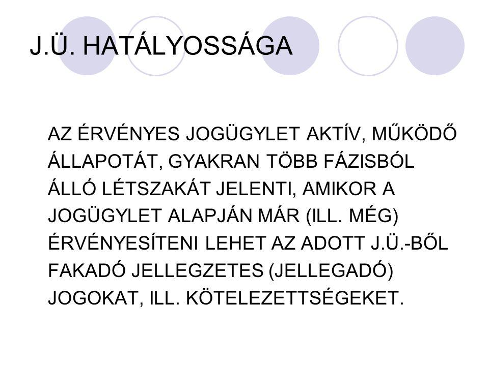 J.Ü. HATÁLYOSSÁGA