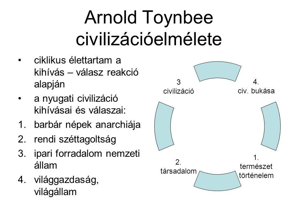 Arnold Toynbee civilizációelmélete