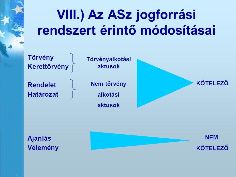 VIII.) Az ASz jogforrási rendszert érintő módosításai