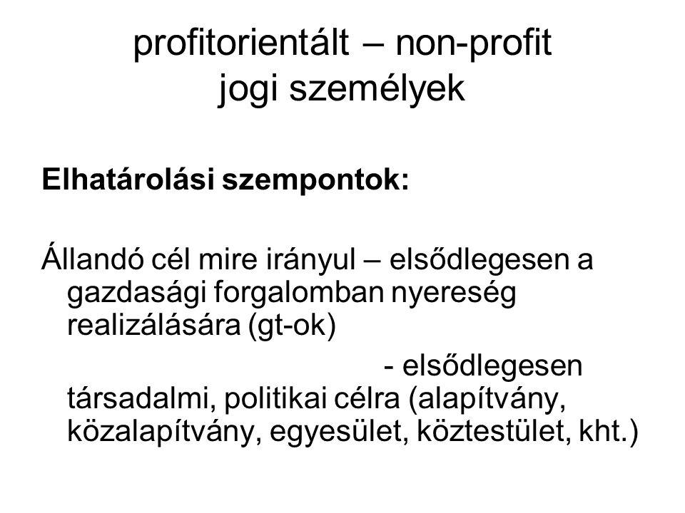 profitorientált – non-profit jogi személyek