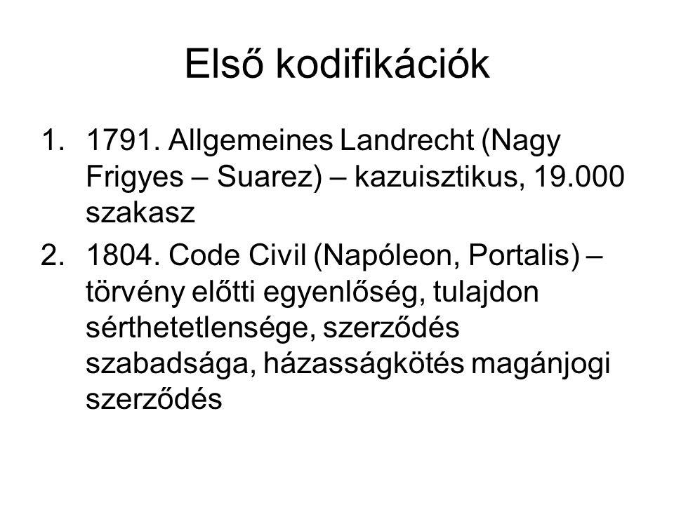 Első kodifikációk 1791. Allgemeines Landrecht (Nagy Frigyes – Suarez) – kazuisztikus, 19.000 szakasz.