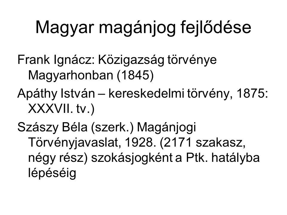 Magyar magánjog fejlődése