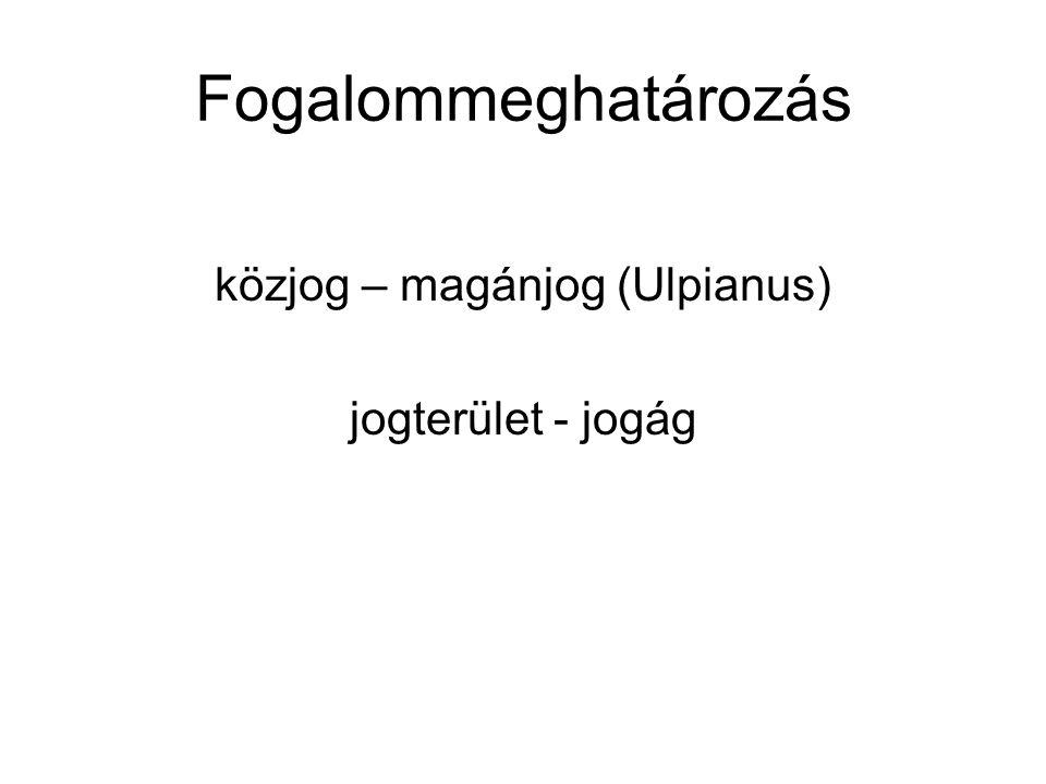 közjog – magánjog (Ulpianus)