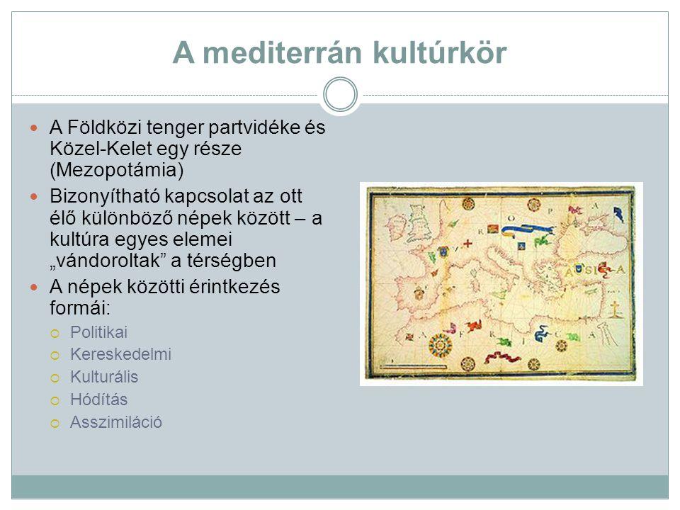 A mediterrán kultúrkör