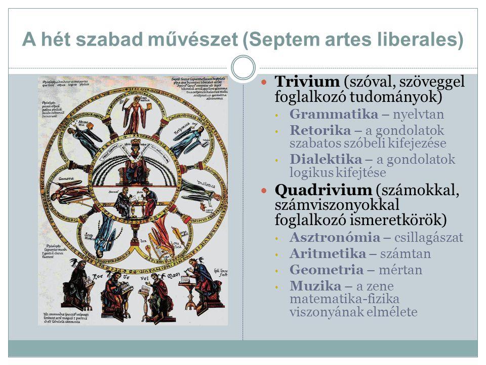 A hét szabad művészet (Septem artes liberales)