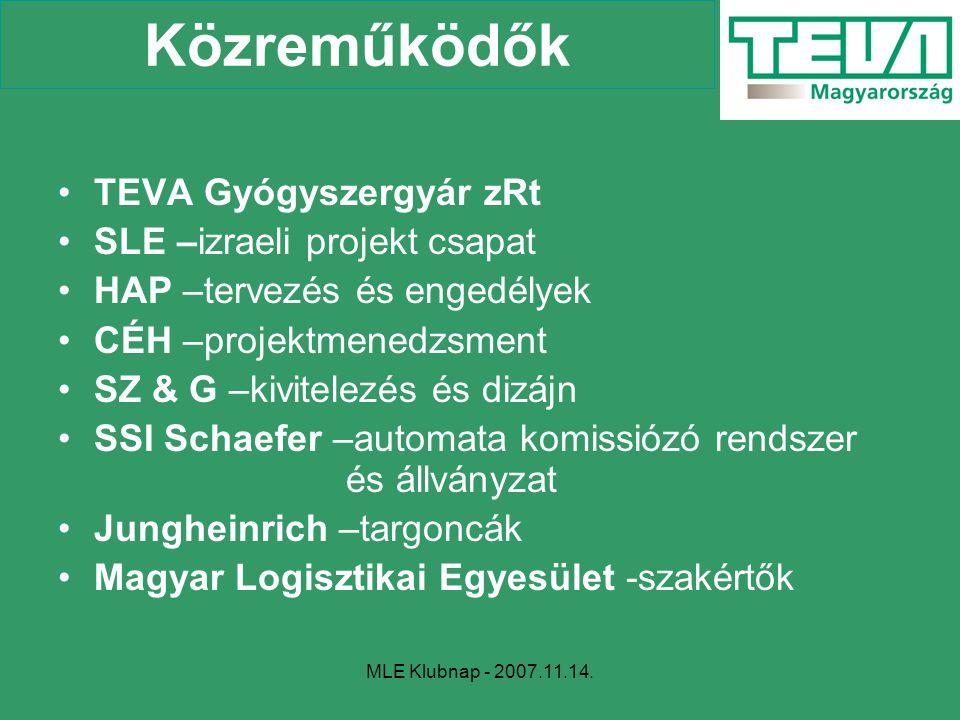 Közreműködők TEVA Gyógyszergyár zRt SLE –izraeli projekt csapat