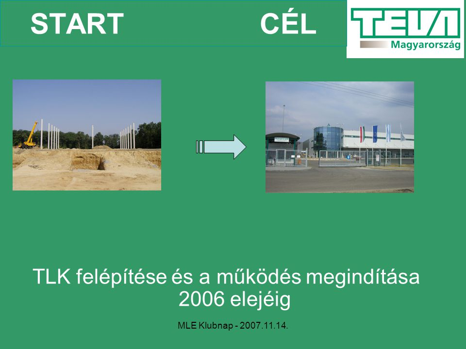 TLK felépítése és a működés megindítása 2006 elejéig
