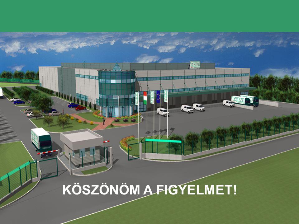 KÖSZÖNÖM A FIGYELMET! MLE Klubnap - 2007.11.14.