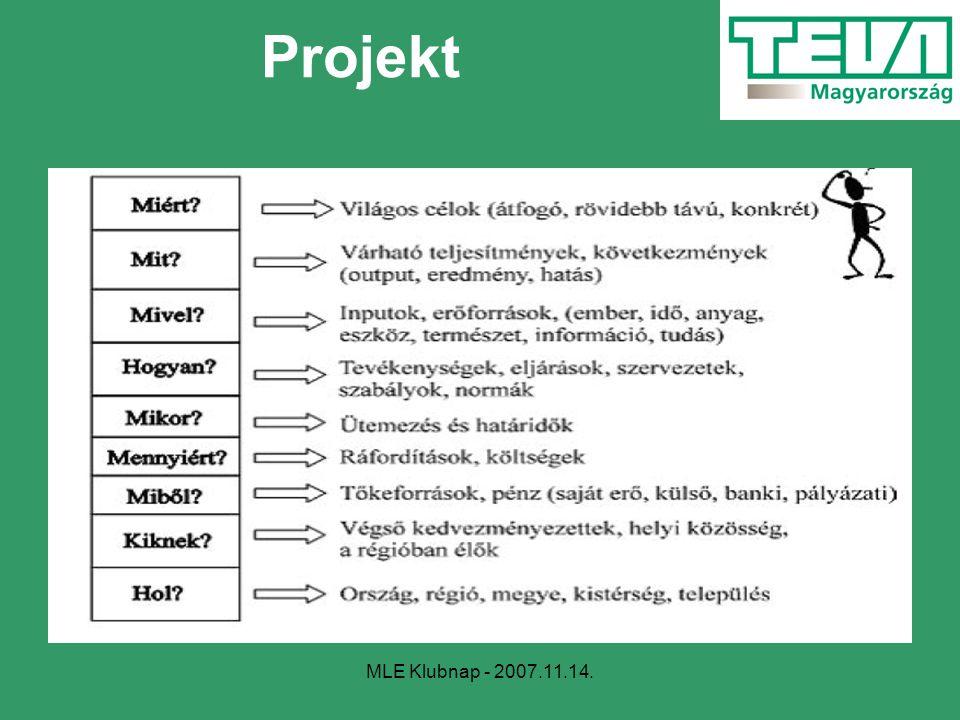 Projekt MLE Klubnap - 2007.11.14.