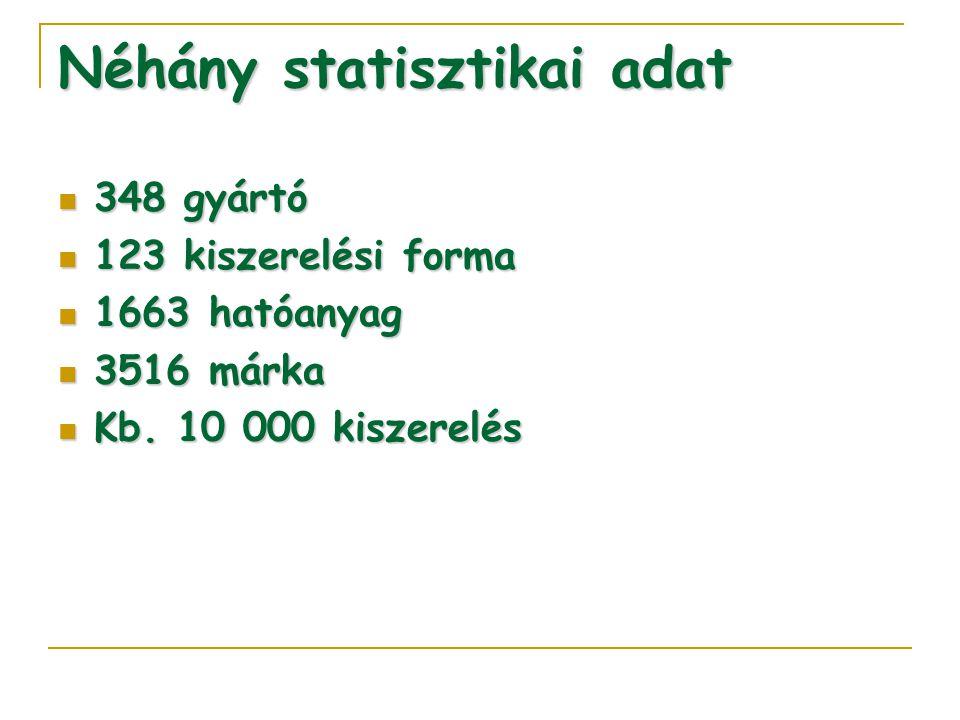 Néhány statisztikai adat