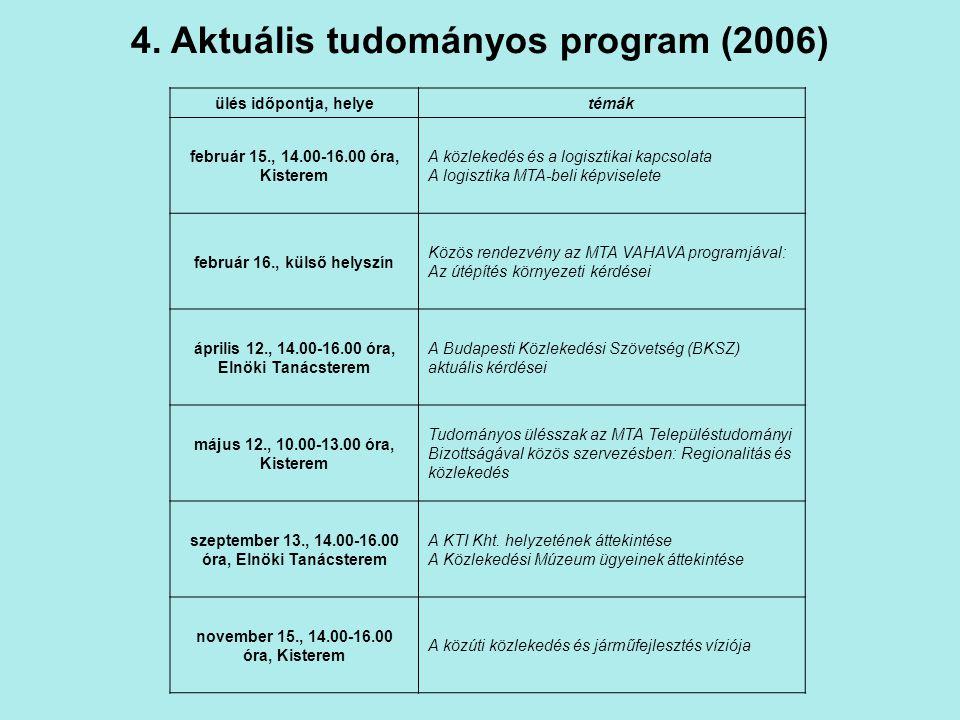 4. Aktuális tudományos program (2006)