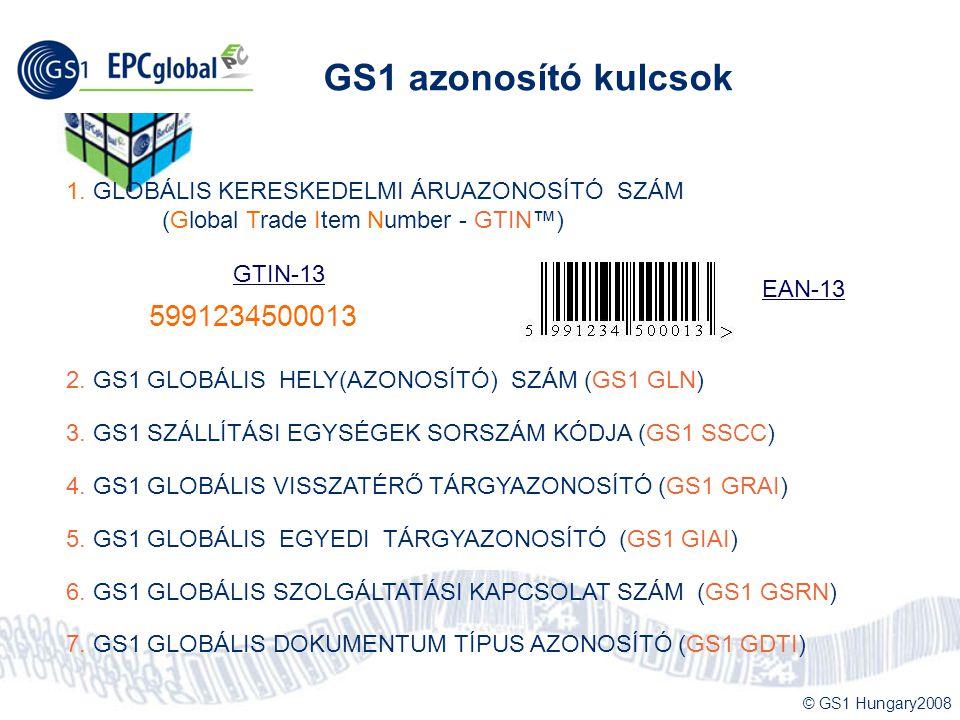 GS1 azonosító kulcsok 1. GLOBÁLIS KERESKEDELMI ÁRUAZONOSÍTÓ SZÁM. (Global Trade Item Number - GTIN™)