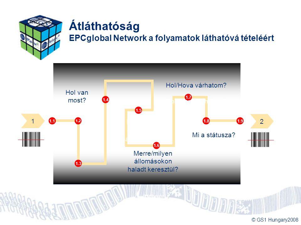Átláthatóság EPCglobal Network a folyamatok láthatóvá tételéért