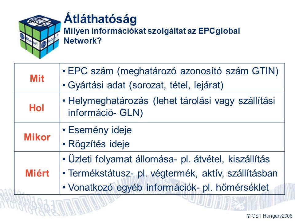 Átláthatóság Milyen információkat szolgáltat az EPCglobal Network