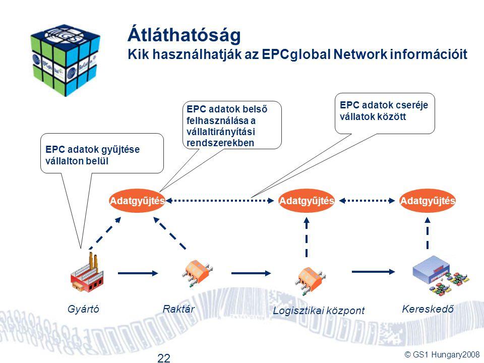 Átláthatóság Kik használhatják az EPCglobal Network információit