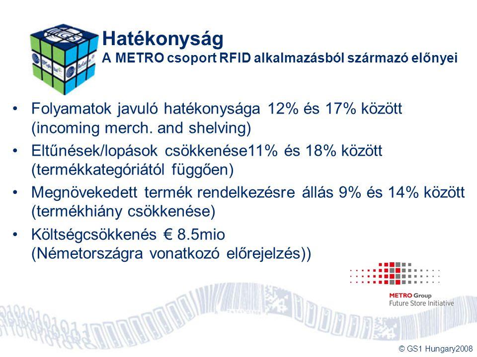 Hatékonyság A METRO csoport RFID alkalmazásból származó előnyei