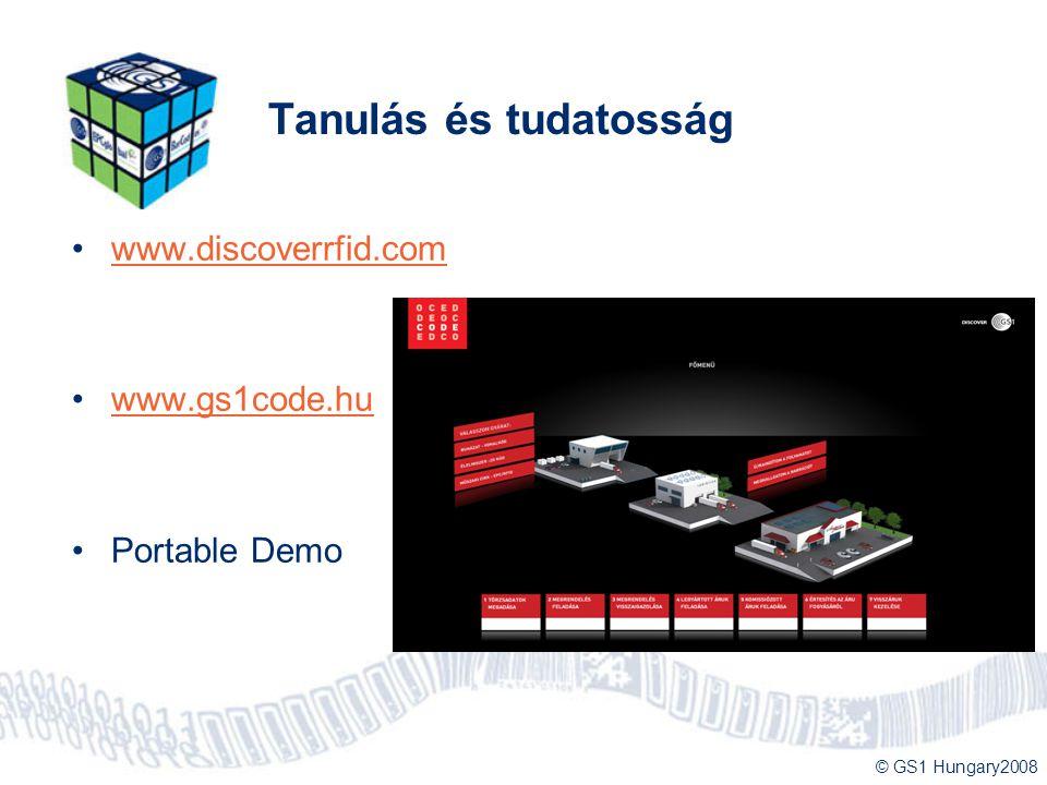 Tanulás és tudatosság www.discoverrfid.com www.gs1code.hu
