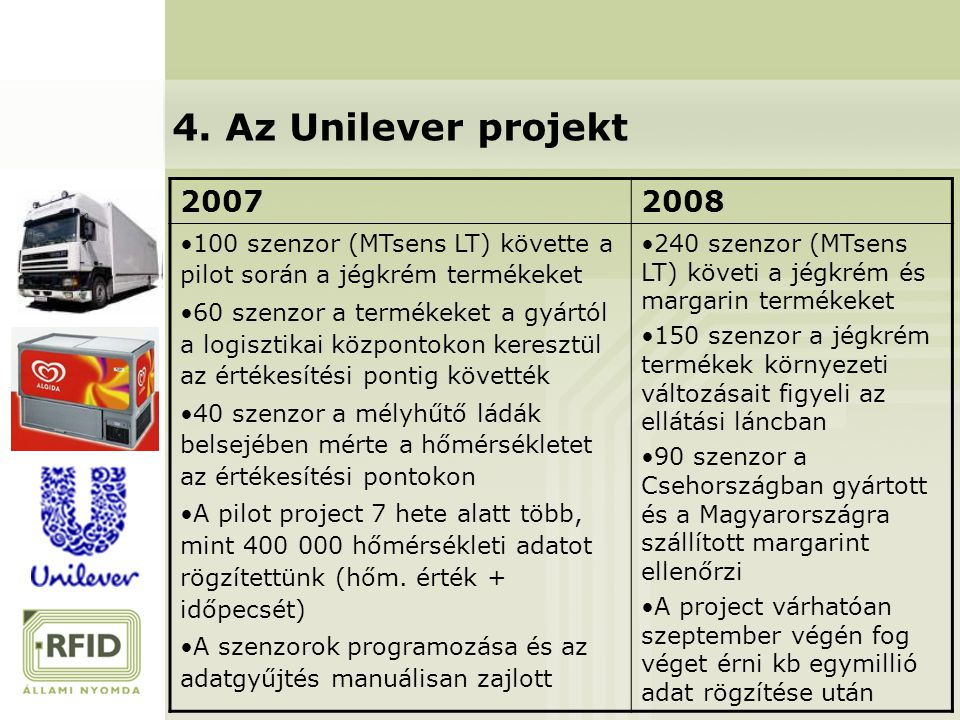 4. Az Unilever projekt 2007. 2008. 100 szenzor (MTsens LT) követte a pilot során a jégkrém termékeket.