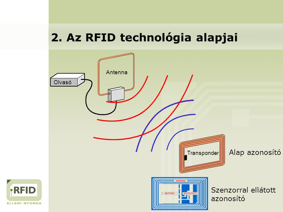 2. Az RFID technológia alapjai