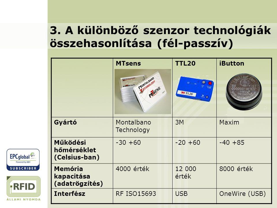 3. A különböző szenzor technológiák összehasonlítása (fél-passzív)