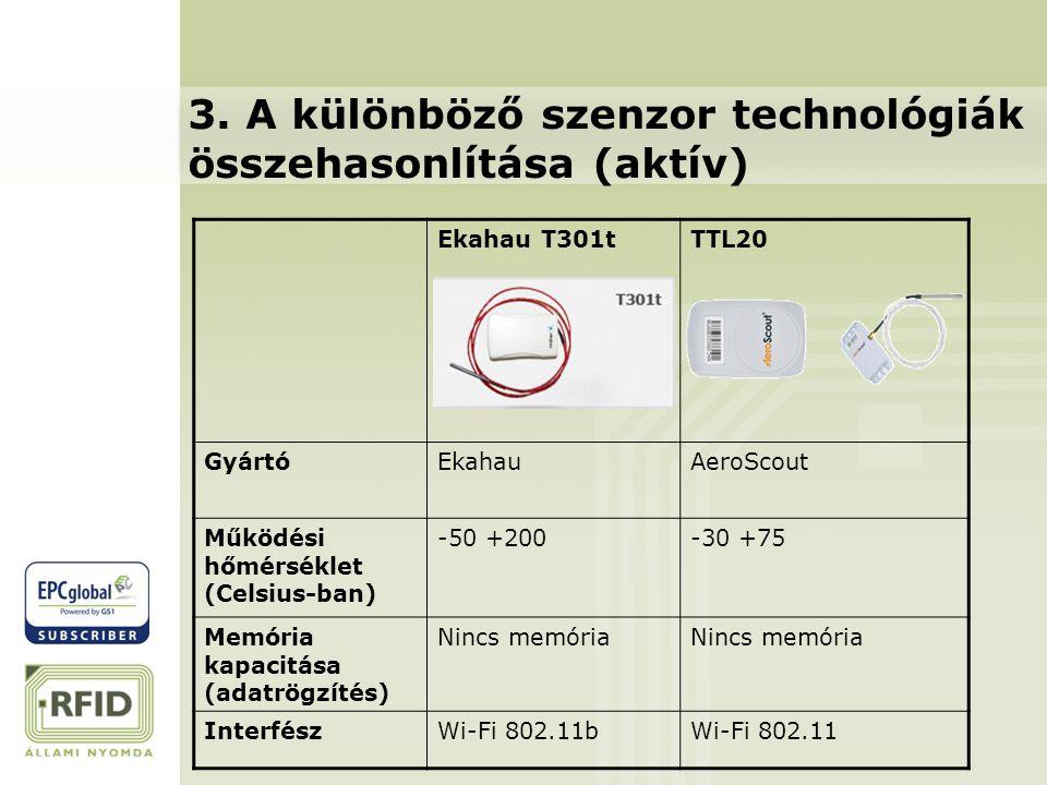 3. A különböző szenzor technológiák összehasonlítása (aktív)