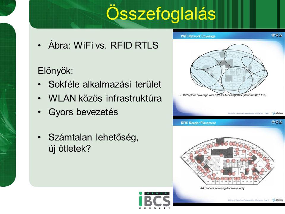 Összefoglalás Ábra: WiFi vs. RFID RTLS Előnyök: