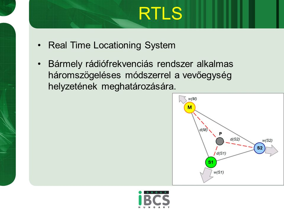 RTLS Real Time Locationing System