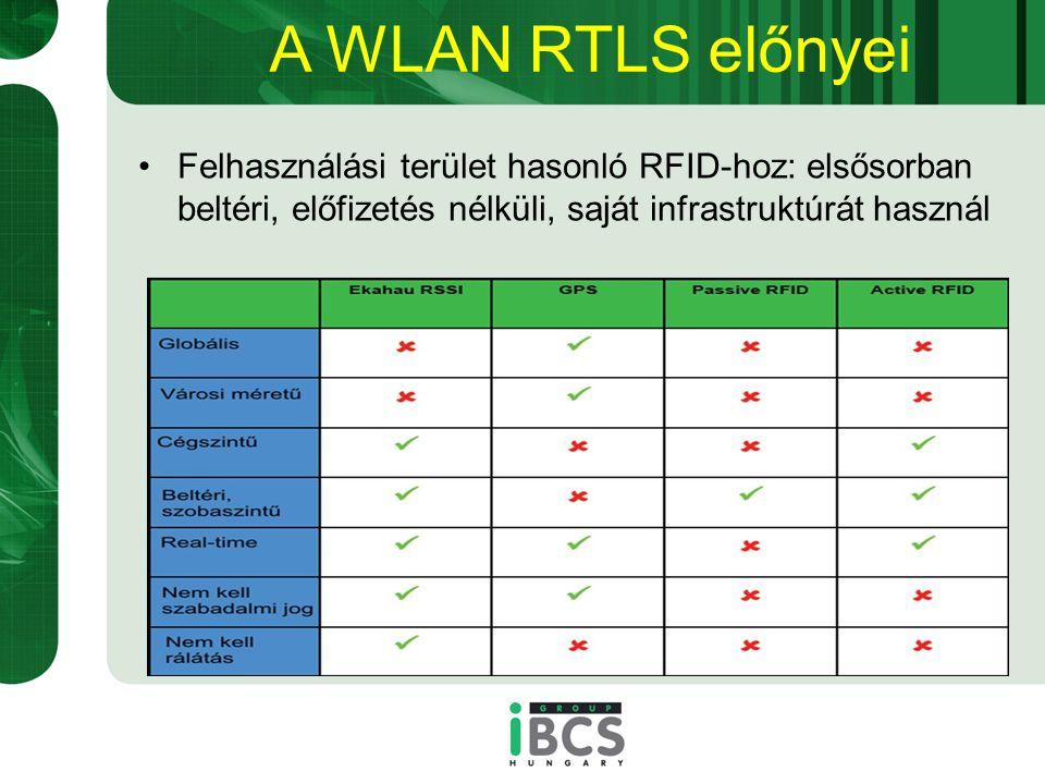 A WLAN RTLS előnyei Felhasználási terület hasonló RFID-hoz: elsősorban beltéri, előfizetés nélküli, saját infrastruktúrát használ.