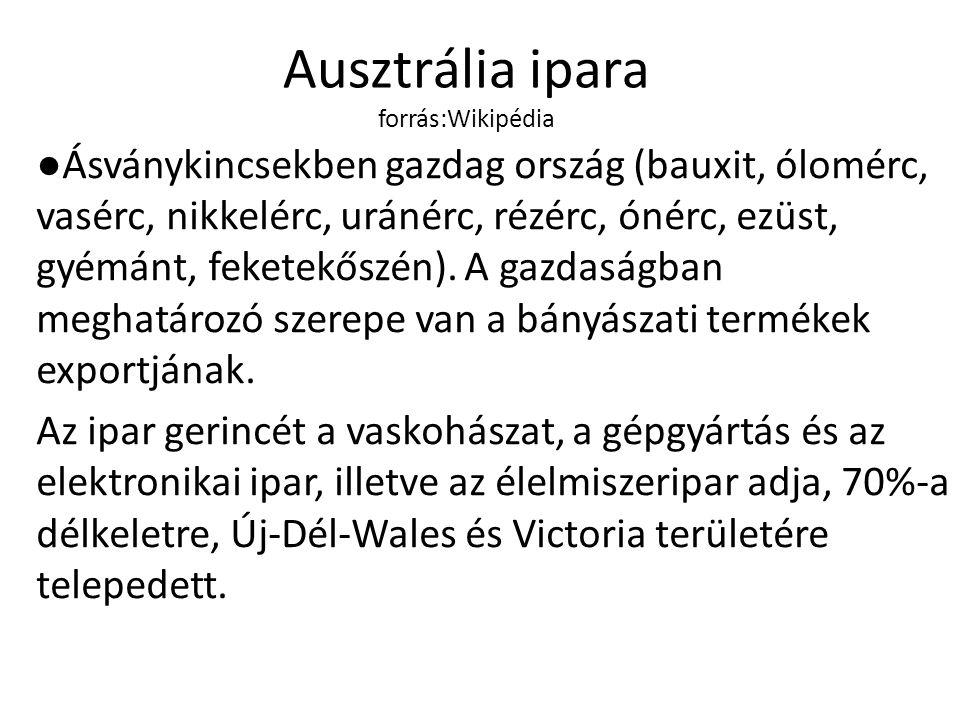 Ausztrália ipara forrás:Wikipédia