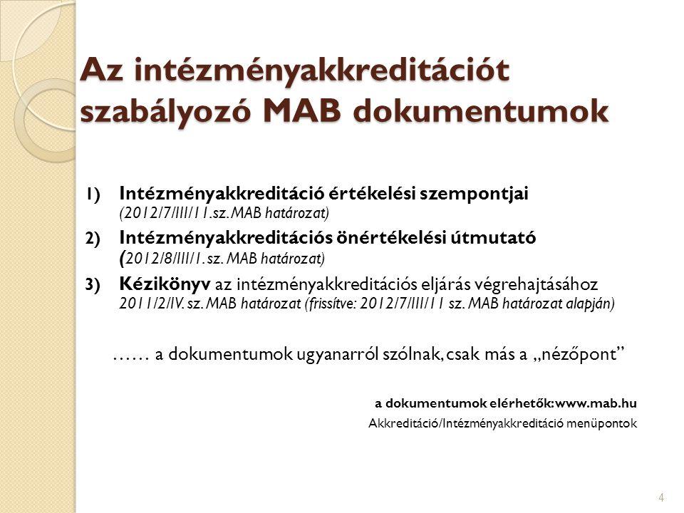 Az intézményakkreditációt szabályozó MAB dokumentumok