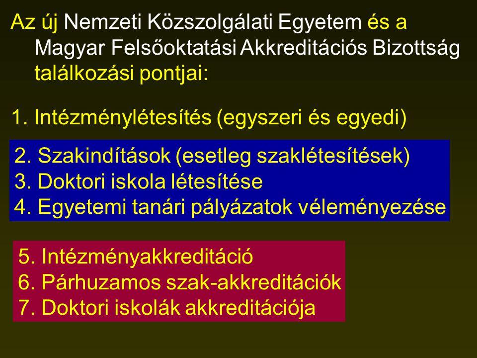 Az új Nemzeti Közszolgálati Egyetem és a Magyar Felsőoktatási Akkreditációs Bizottság találkozási pontjai: