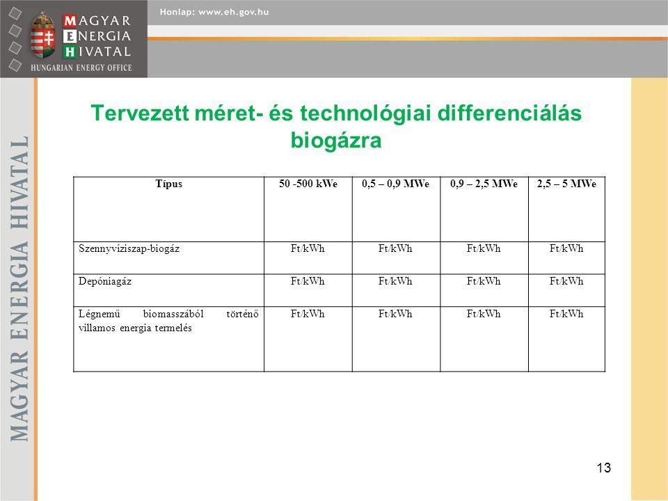 Tervezett méret- és technológiai differenciálás biogázra