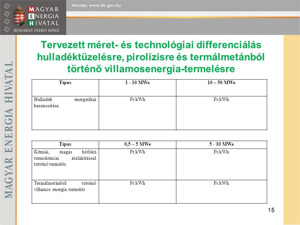 Tervezett méret- és technológiai differenciálás hulladéktüzelésre, pirolízisre és termálmetánból történő villamosenergia-termelésre