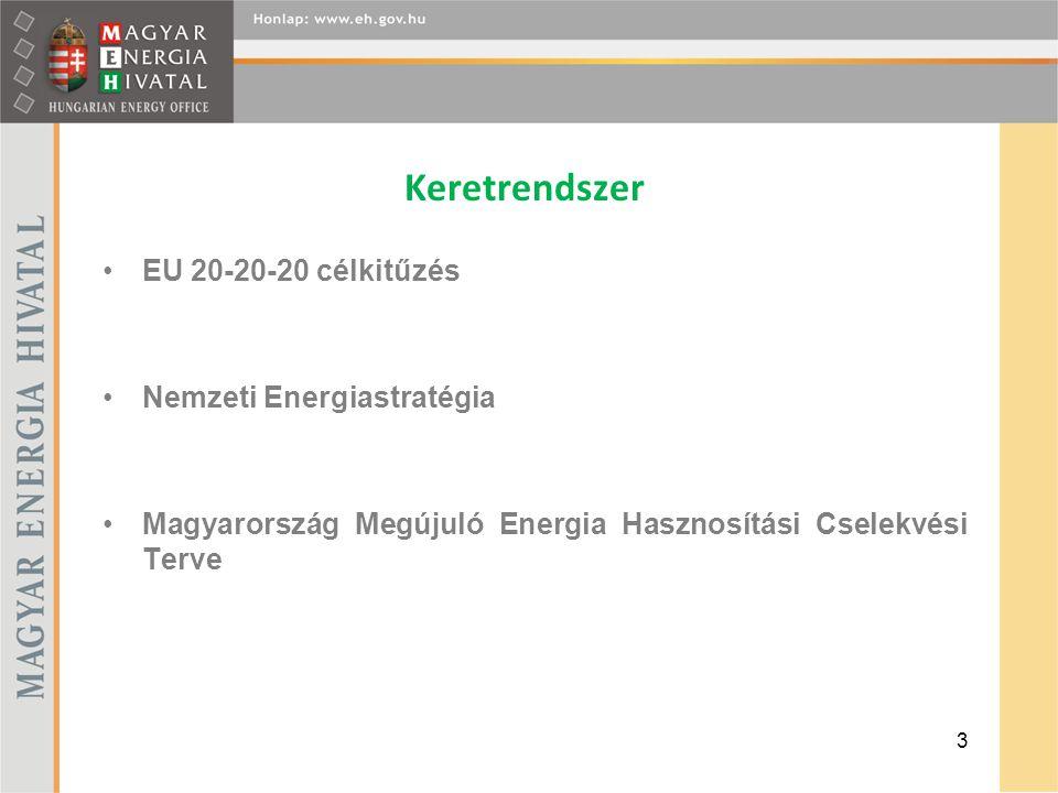 Keretrendszer EU 20-20-20 célkitűzés Nemzeti Energiastratégia
