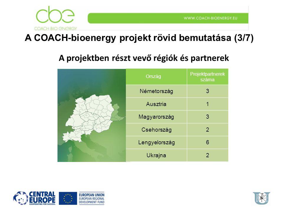 A COACH-bioenergy projekt rövid bemutatása (3/7)