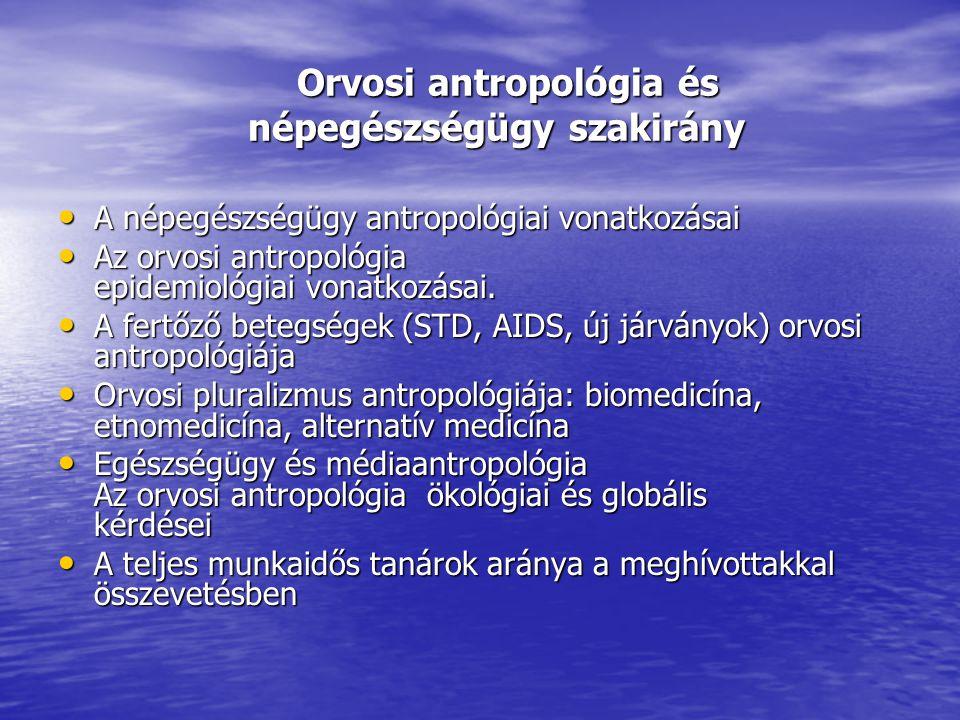 Orvosi antropológia és népegészségügy szakirány