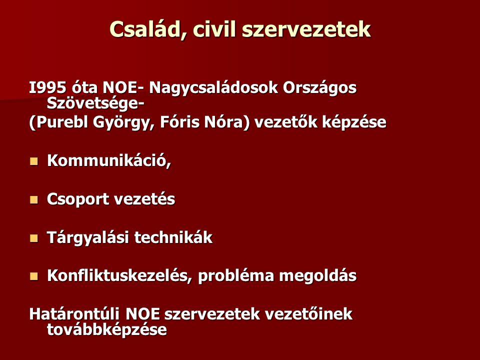 Család, civil szervezetek