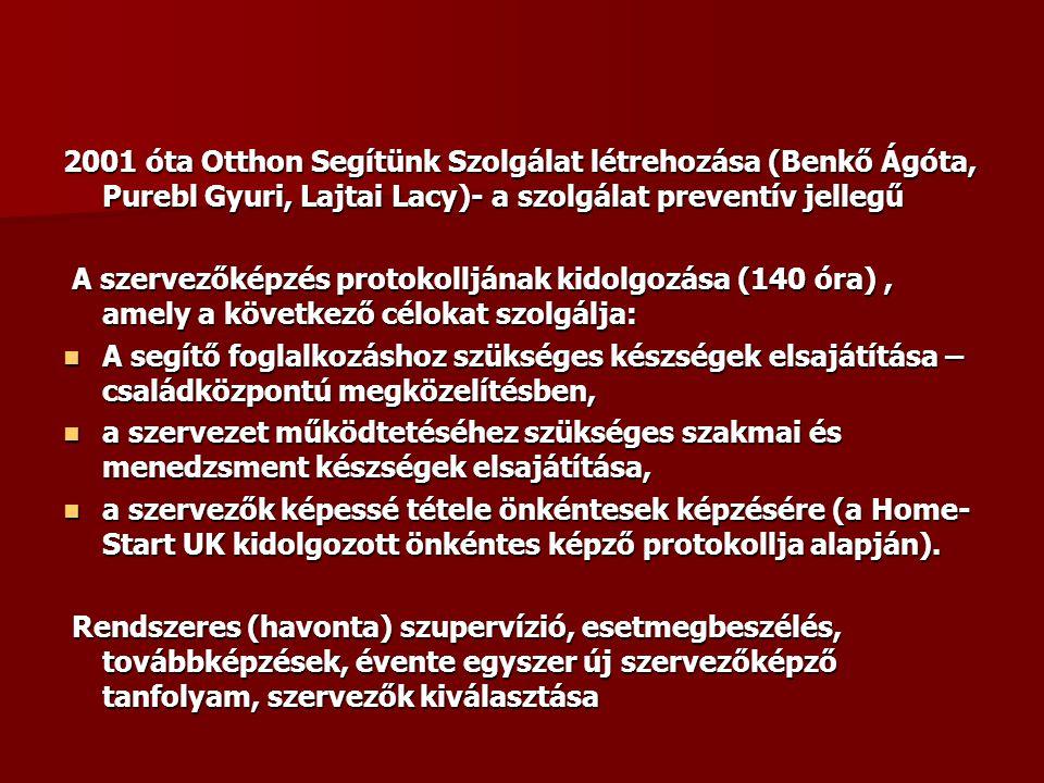 2001 óta Otthon Segítünk Szolgálat létrehozása (Benkő Ágóta, Purebl Gyuri, Lajtai Lacy)- a szolgálat preventív jellegű