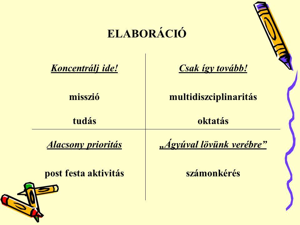 ELABORÁCIÓ Koncentrálj ide! misszió tudás