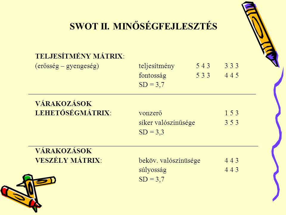 SWOT II. MINŐSÉGFEJLESZTÉS